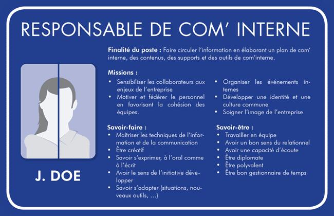 Profil Responsable com interne