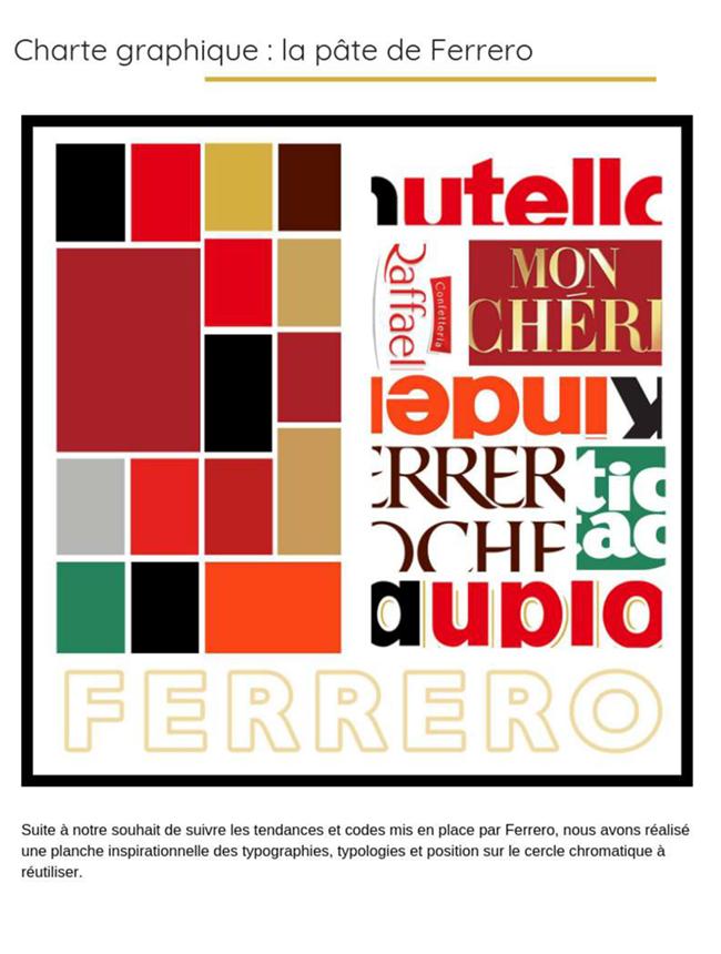 TWOB2C pour Ferrero