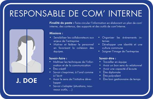 Profil Responsable com interne