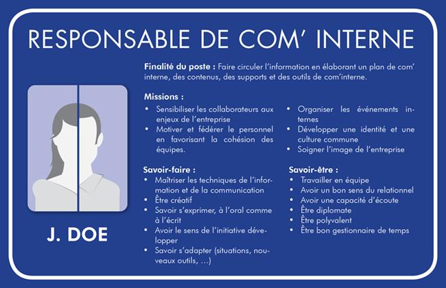 Profil Responsable Communication Interne