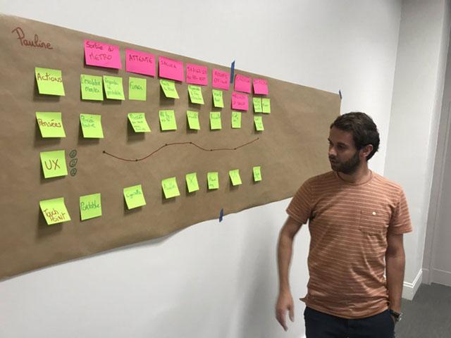 soirée Meetup Agile School : UX Mapping